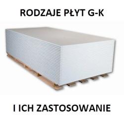 Płyty gipsowo-kartonowe - rodzaje i zastosowanie - GHB.PL - materiały budowlane
